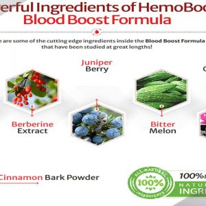 Hemo Boost Blood Boost Formula - (Read) Reviews, Uses & Benefits!
